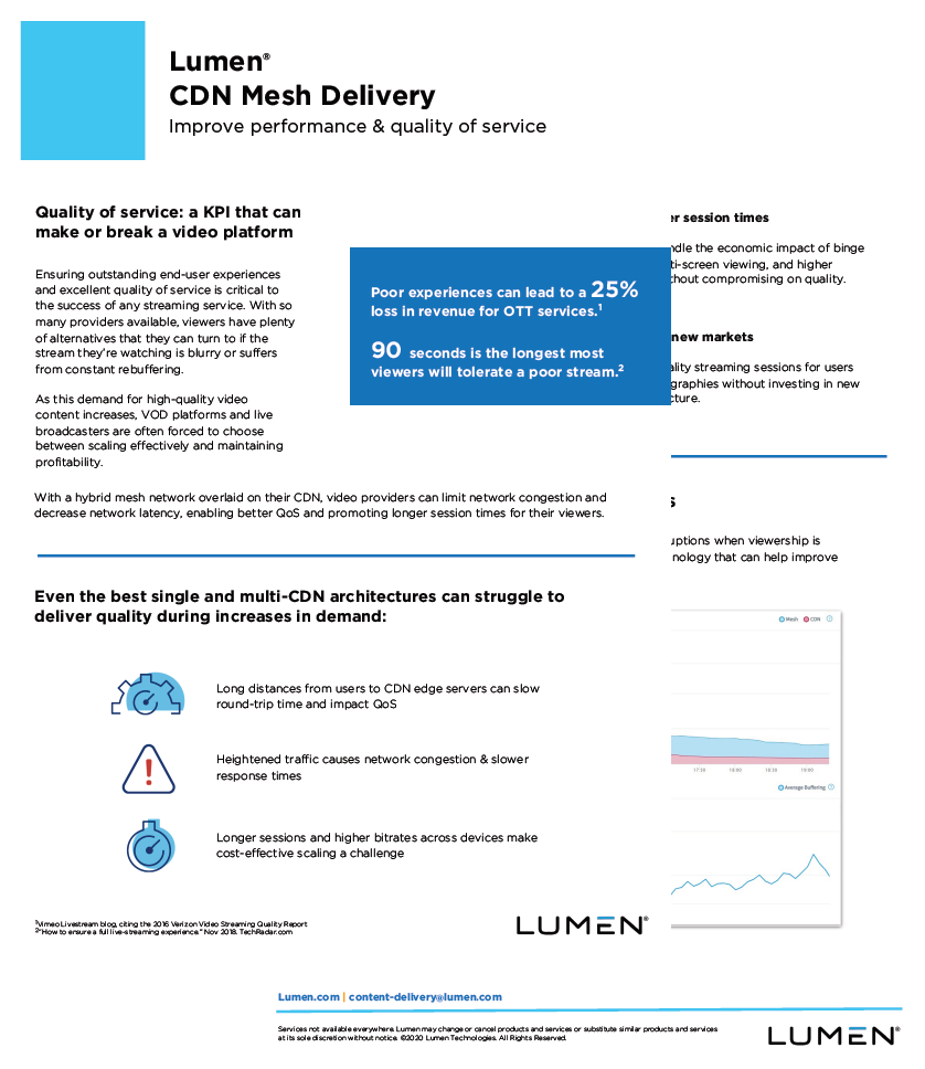 One-Pager Mesh Delivery - How to improve Performance